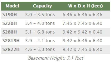Maine Energy Systems Classic Sizes